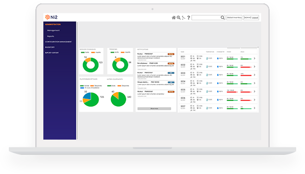 DCIM Dashboards